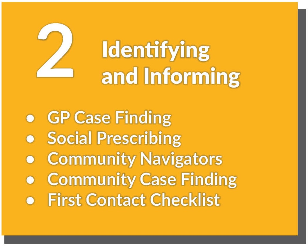 Click here to find out more about Identifying and Informing