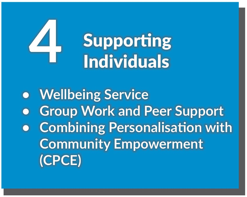 Click here to find out more about Supporting Individuals